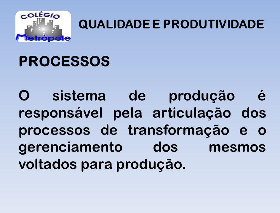 PROCESSOS O sistema de produção é responsável pela articulação dos processos de transformação e o gerenciamento dos mesmos voltados para produção.