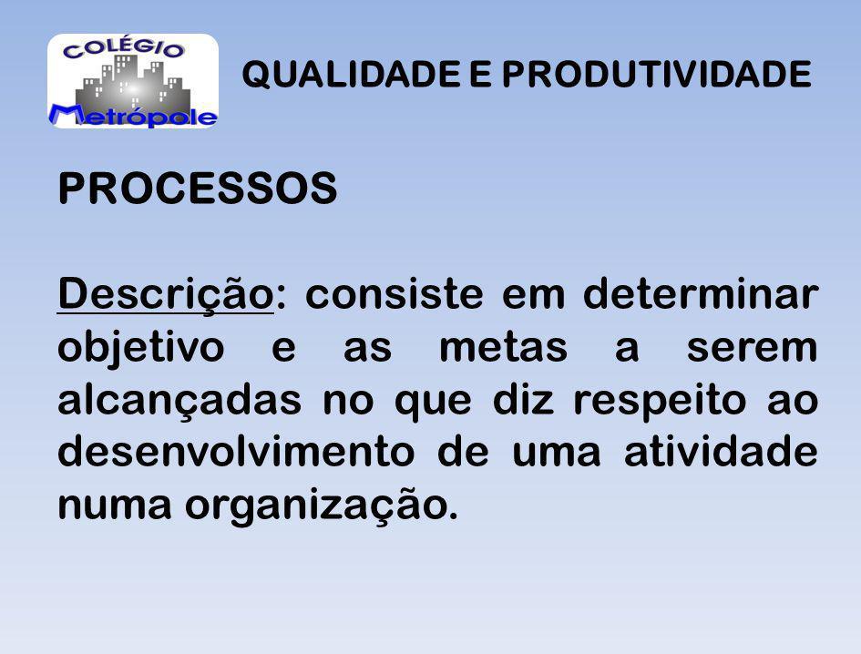 QUALIDADE E PRODUTIVIDADE PROCESSOS Descrição: consiste em determinar objetivo e as metas a serem alcançadas no que diz respeito ao desenvolvimento de uma atividade numa organização.