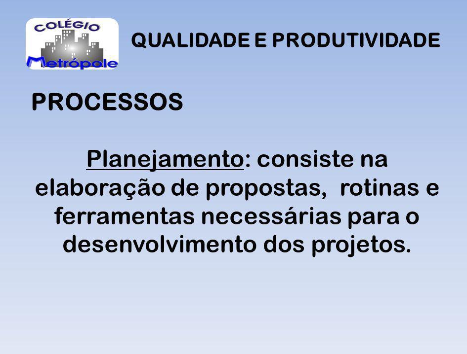 QUALIDADE E PRODUTIVIDADE PROCESSOS Planejamento: consiste na elaboração de propostas, rotinas e ferramentas necessárias para o desenvolvimento dos projetos.
