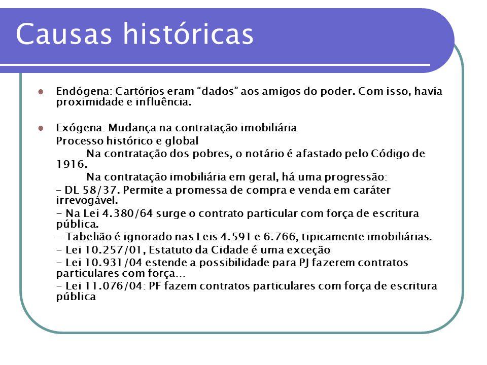 Causas históricas Endógena: Cartórios eram dados aos amigos do poder.