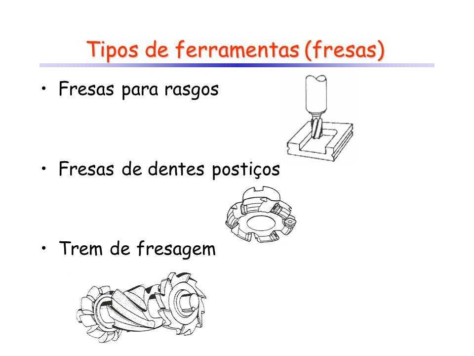 Tipos de ferramentas (fresas) Fresas para rasgos Fresas de dentes postiços Trem de fresagem