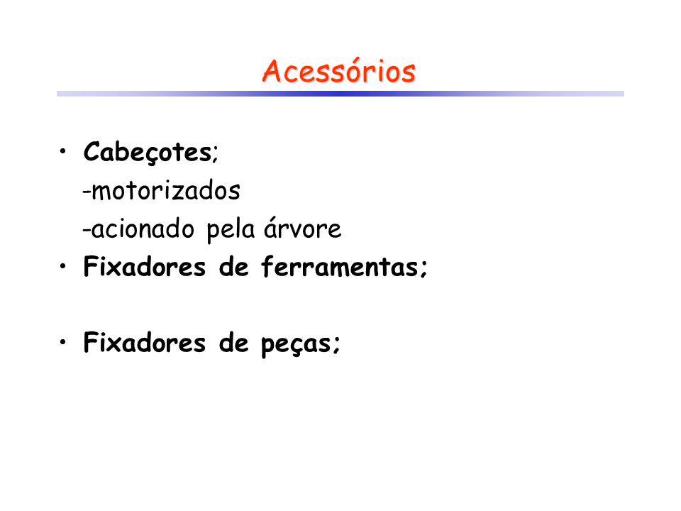 Acessórios Cabeçotes; -motorizados -acionado pela árvore Fixadores de ferramentas; Fixadores de peças;