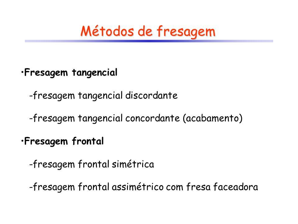 Métodos de fresagem Fresagem tangencial -fresagem tangencial discordante -fresagem tangencial concordante (acabamento) Fresagem frontal -fresagem fron