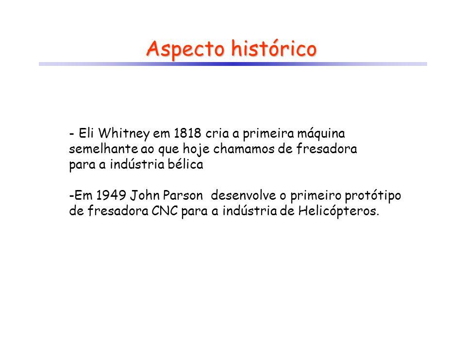 Aspecto histórico -Eli Whitney em 1818 cria a primeira máquina semelhante ao que hoje chamamos de fresadora para a indústria bélica -Em 1949 John Pars