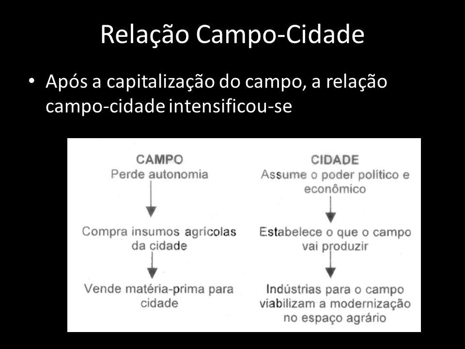 Relação Campo-Cidade Após a capitalização do campo, a relação campo-cidade intensificou-se