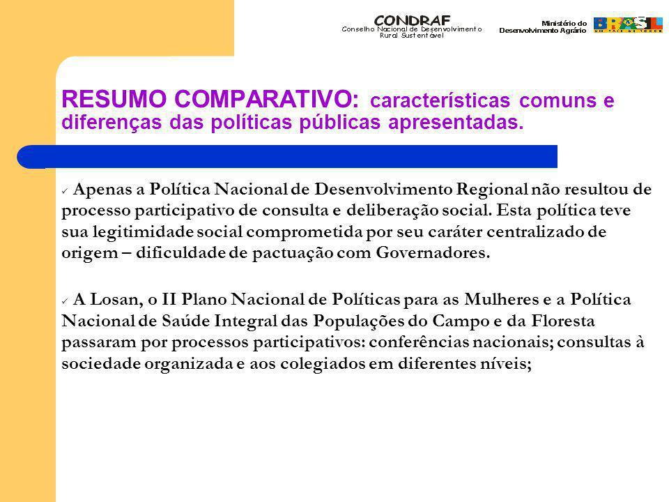 RESUMO COMPARATIVO: características comuns e diferenças das políticas públicas apresentadas.
