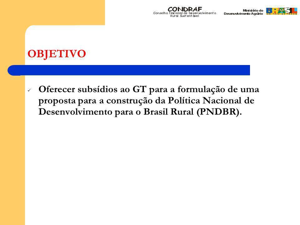 OBJETIVO Oferecer subsídios ao GT para a formulação de uma proposta para a construção da Política Nacional de Desenvolvimento para o Brasil Rural (PNDBR).