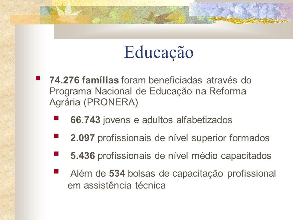 Educação  74.276 famílias foram beneficiadas através do Programa Nacional de Educação na Reforma Agrária (PRONERA)  66.743 jovens e adultos alfabetizados  2.097 profissionais de nível superior formados  5.436 profissionais de nível médio capacitados  Além de 534 bolsas de capacitação profissional em assistência técnica