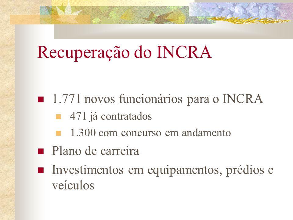 Recuperação do INCRA 1.771 novos funcionários para o INCRA 471 já contratados 1.300 com concurso em andamento Plano de carreira Investimentos em equipamentos, prédios e veículos