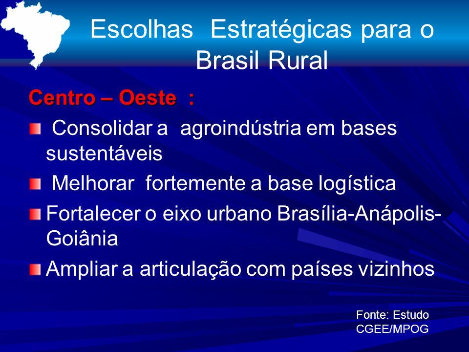 Escolhas Estratégicas para o Brasil Rural Centro – Oeste : Consolidar a agroindústria em bases sustentáveis Melhorar fortemente a base logística Forta
