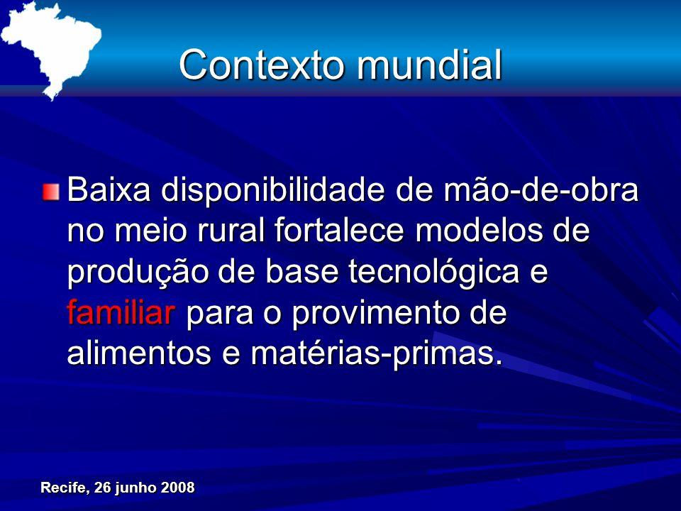 Contexto mundial Baixa disponibilidade de mão-de-obra no meio rural fortalece modelos de produção de base tecnológica e familiar para o provimento de
