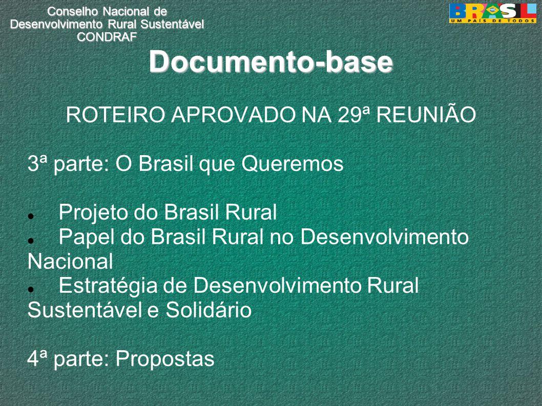 Conselho Nacional de Desenvolvimento Rural Sustentável CONDRAF Documento-base ROTEIRO APROVADO NA 29ª REUNIÃO 3ª parte: O Brasil que Queremos Projeto do Brasil Rural Papel do Brasil Rural no Desenvolvimento Nacional Estratégia de Desenvolvimento Rural Sustentável e Solidário 4ª parte: Propostas