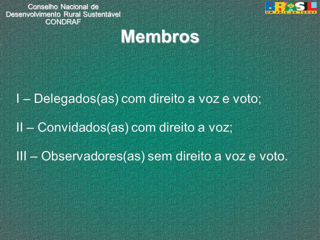 Conselho Nacional de Desenvolvimento Rural Sustentável CONDRAF Membros I – Delegados(as) com direito a voz e voto; II – Convidados(as) com direito a voz; III – Observadores(as) sem direito a voz e voto.