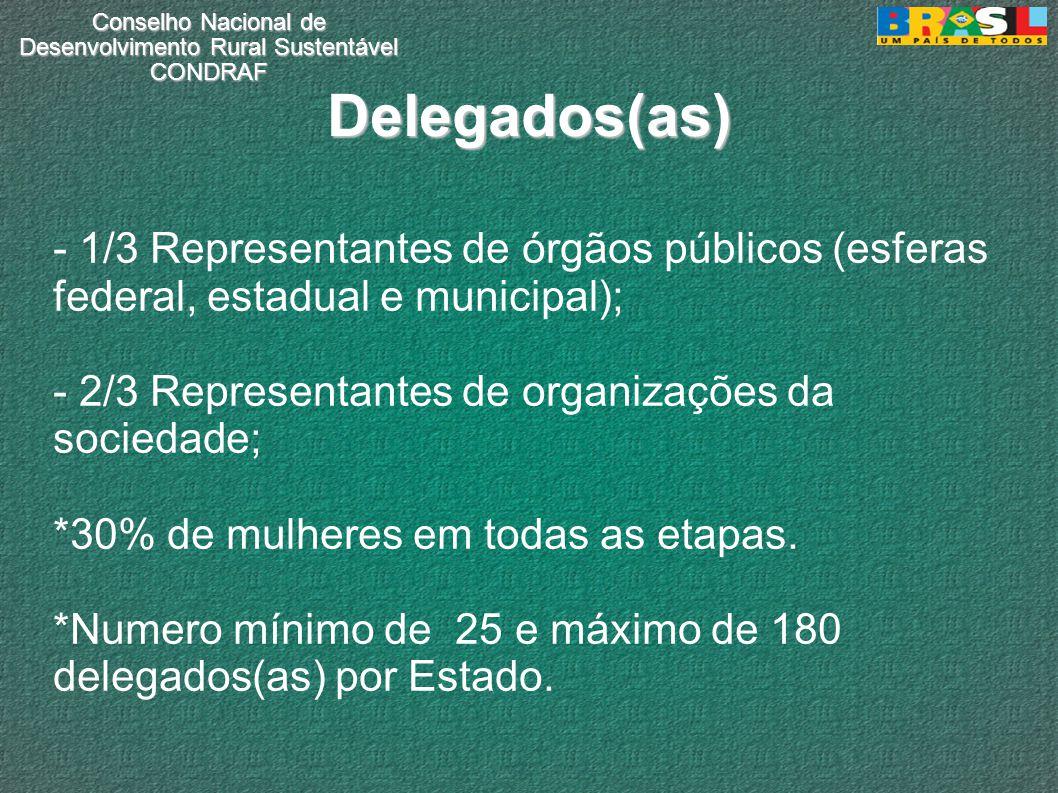 Conselho Nacional de Desenvolvimento Rural Sustentável CONDRAF Delegados(as) - 1/3 Representantes de órgãos públicos (esferas federal, estadual e municipal); - 2/3 Representantes de organizações da sociedade; *30% de mulheres em todas as etapas.