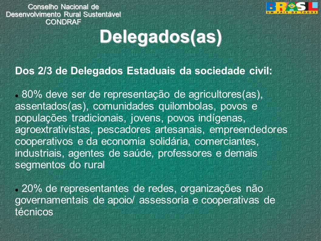 Conselho Nacional de Desenvolvimento Rural Sustentável CONDRAF Delegados(as) Dos 2/3 de Delegados Estaduais da sociedade civil: 80% deve ser de repre