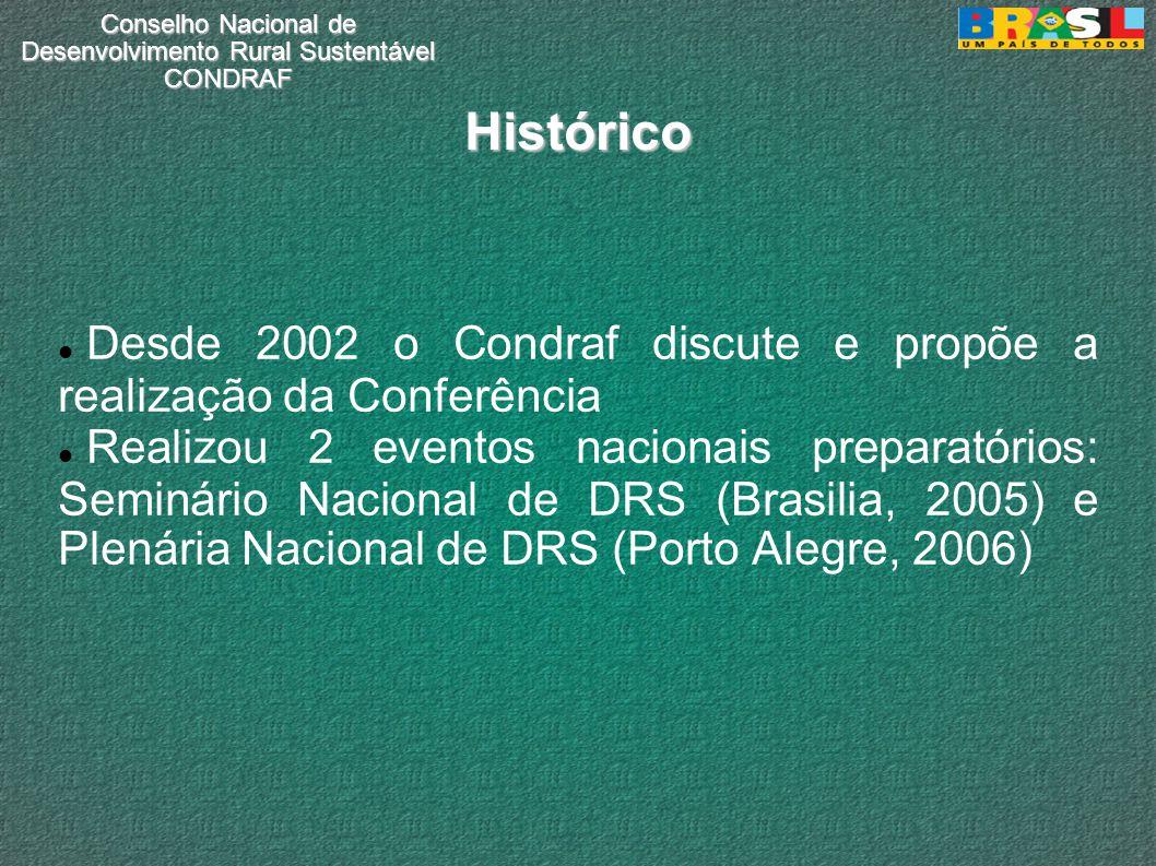 Conselho Nacional de Desenvolvimento Rural Sustentável CONDRAF Histórico Desde 2002 o Condraf discute e propõe a realização da Conferência Realizou 2 eventos nacionais preparatórios: Seminário Nacional de DRS (Brasilia, 2005) e Plenária Nacional de DRS (Porto Alegre, 2006)