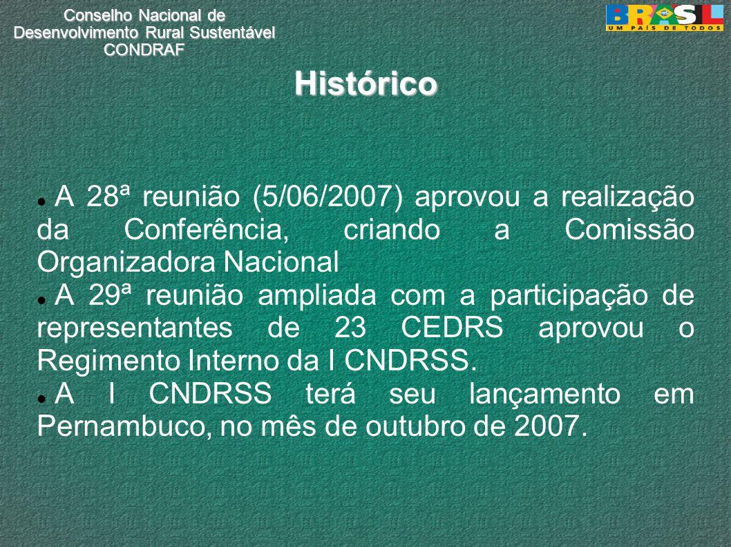 Conselho Nacional de Desenvolvimento Rural Sustentável CONDRAF Histórico A 28ª reunião (5/06/2007) aprovou a realização da Conferência, criando a Comi