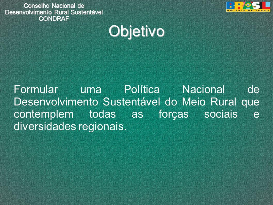 Conselho Nacional de Desenvolvimento Rural Sustentável CONDRAF Objetivo Formular uma Política Nacional de Desenvolvimento Sustentável do Meio Rural que contemplem todas as forças sociais e diversidades regionais.