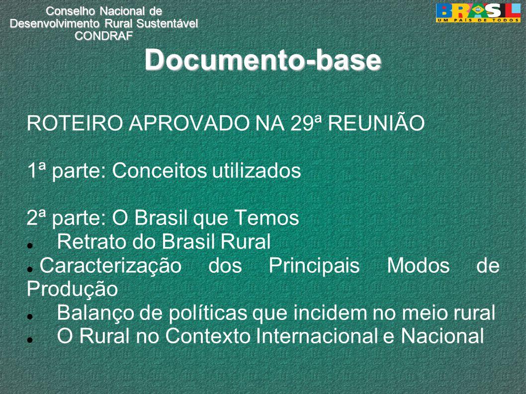 Conselho Nacional de Desenvolvimento Rural Sustentável CONDRAF Documento-base ROTEIRO APROVADO NA 29ª REUNIÃO 1ª parte: Conceitos utilizados 2ª parte: