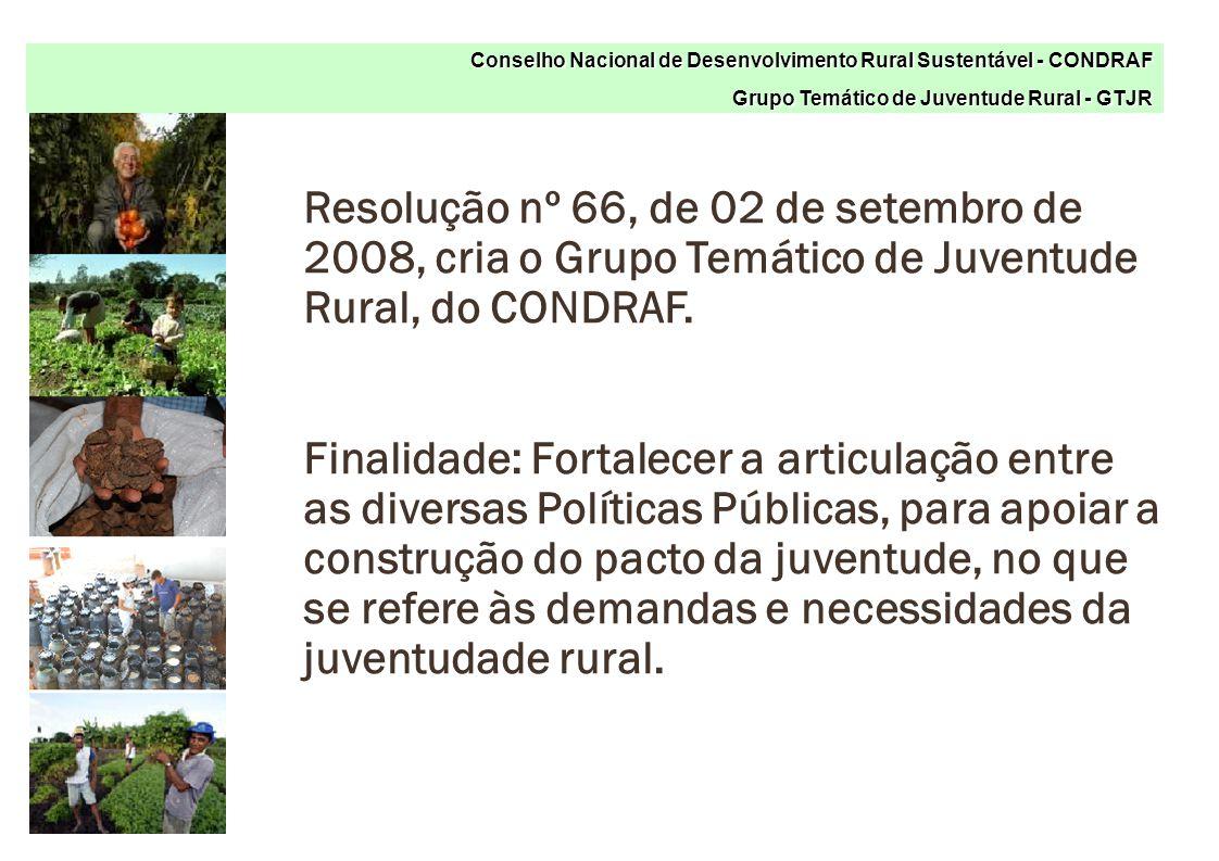 Conselho Nacional de Desenvolvimento Rural Sustentável - CONDRAF Grupo Temático de Juventude Rural - GTJR Resolução nº 66, de 02 de setembro de 2008, cria o Grupo Temático de Juventude Rural, do CONDRAF.