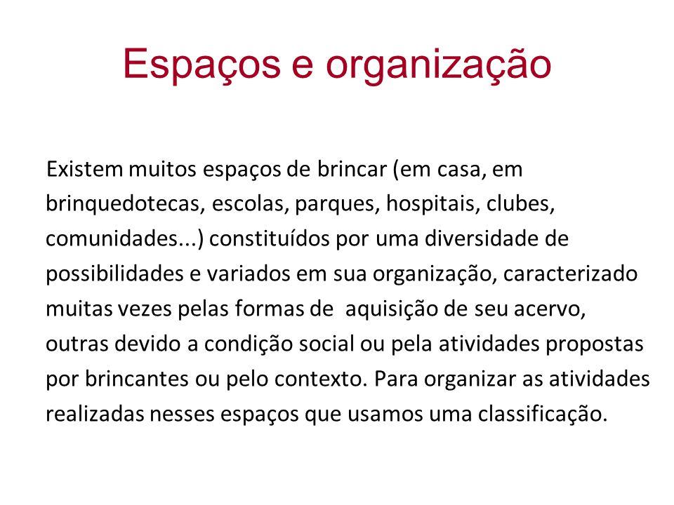 Espaços e organização Existem muitos espaços de brincar (em casa, em brinquedotecas, escolas, parques, hospitais, clubes, comunidades...) constituídos
