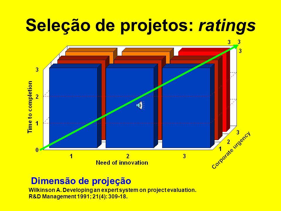 Seleção de projetos: ratings INDICADOR POR OPERAÇÃO ARITMÉTICA Fahrini P.