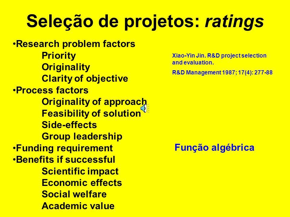 Seleção de projetos: ratings Dimensão de projeção Wilkinson A.