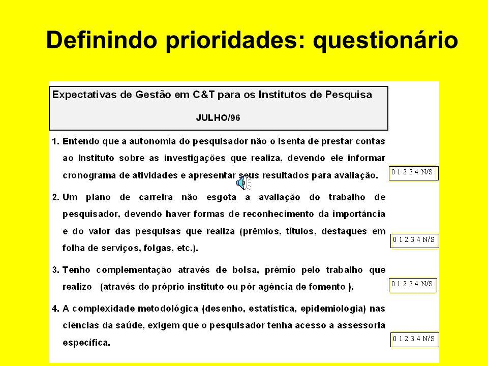 Definindo prioridades: Tema 4 - Administração de pessoal para pesquisa