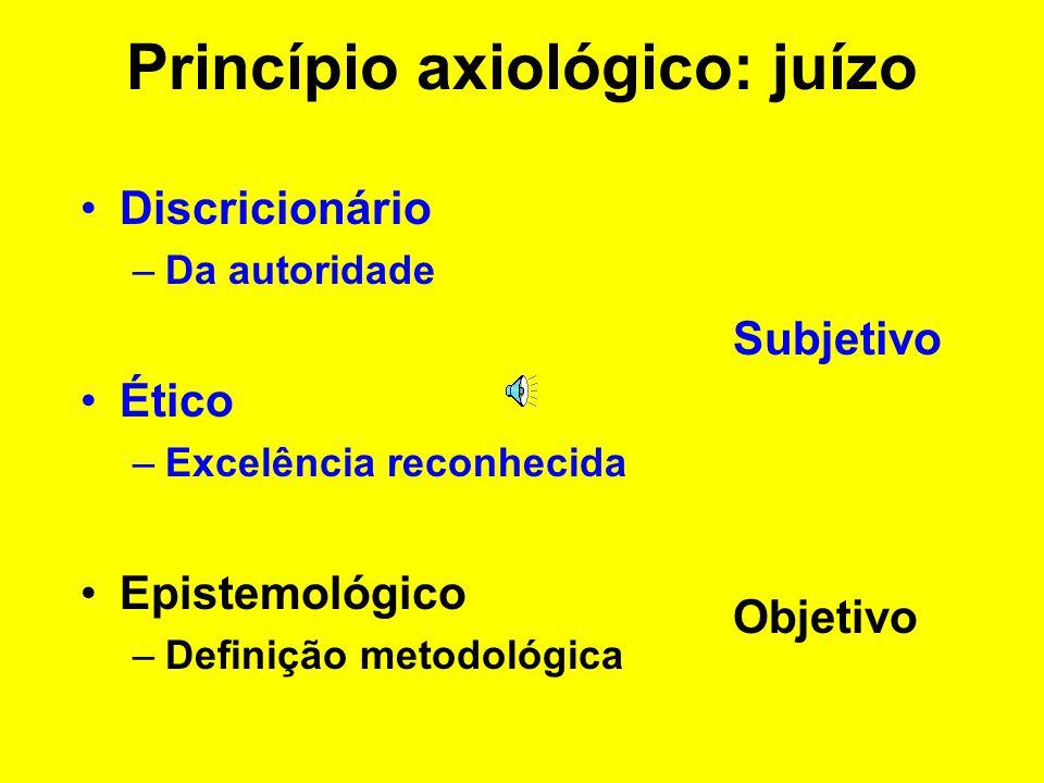 Princípio axiológico Juízo Discricionário Ético vg.