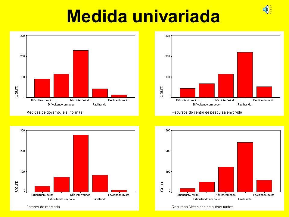 Medidas qualitativas Callimachi numeris non est discendus Achilles - Ovídio