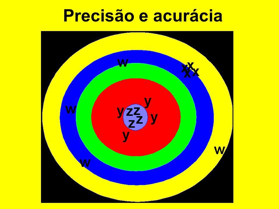 Função de projeção z = f (x,y)