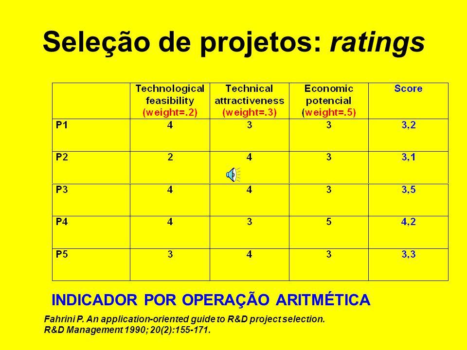 Princípio epistemológico Medidas –Qualitativas X quantitativas –Precisão X acurácia Processamento –Univariado –Multivariado