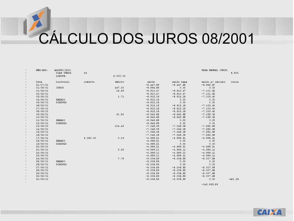 CÁLCULO DOS JUROS 08/2001 MÊS/ANO:AGOSTO/2001TAXA MENSAL JUROS: DIAS ÚTEIS: 23 6,80% LIMITE: 5.000,00 Data histórico crédito débito saldosaldo basesal