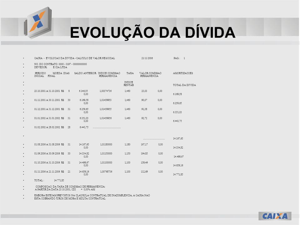 EVOLUÇÃO DA DÍVIDA CAIXA - EVOLUCAO DA DIVIDA - CALCULO DE VALOR NEGOCIAL 21/11/2006 PAG.: 1 NO. DO CONTRATO: 0000 - 0197 - 00000000000 DEVEDOR: E CIA