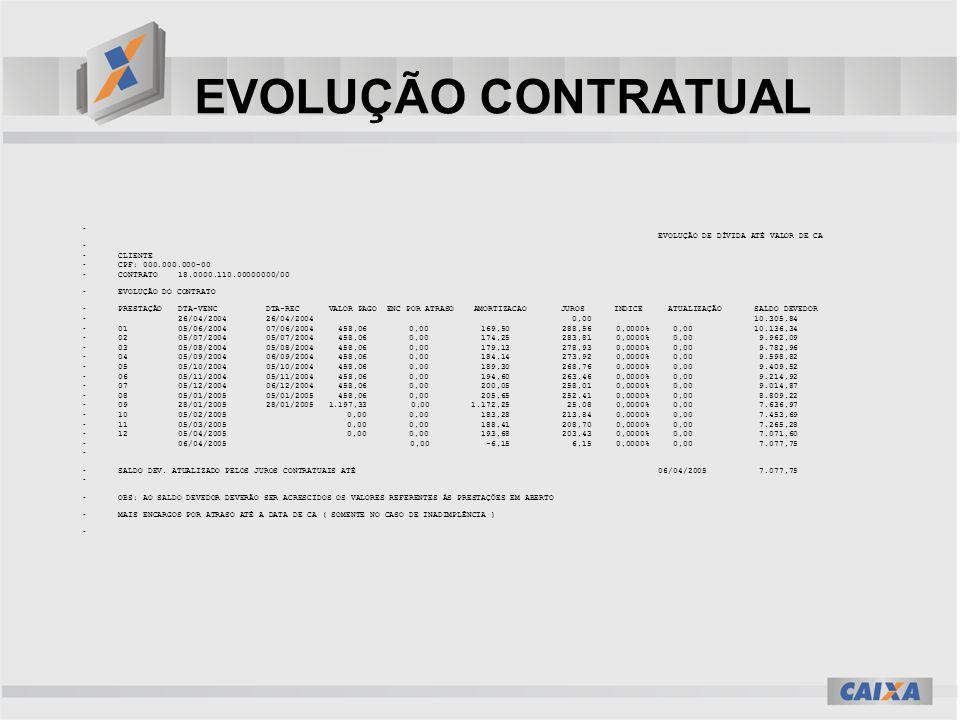 EVOLUÇÃO CONTRATUAL EVOLUÇÃO DE DÍVIDA ATÉ VALOR DE CA CLIENTE CPF: 000.000.000-00 CONTRATO18.0000.110.00000000/00 EVOLUÇÃO DO CONTRATO PRESTAÇÃODTA-V