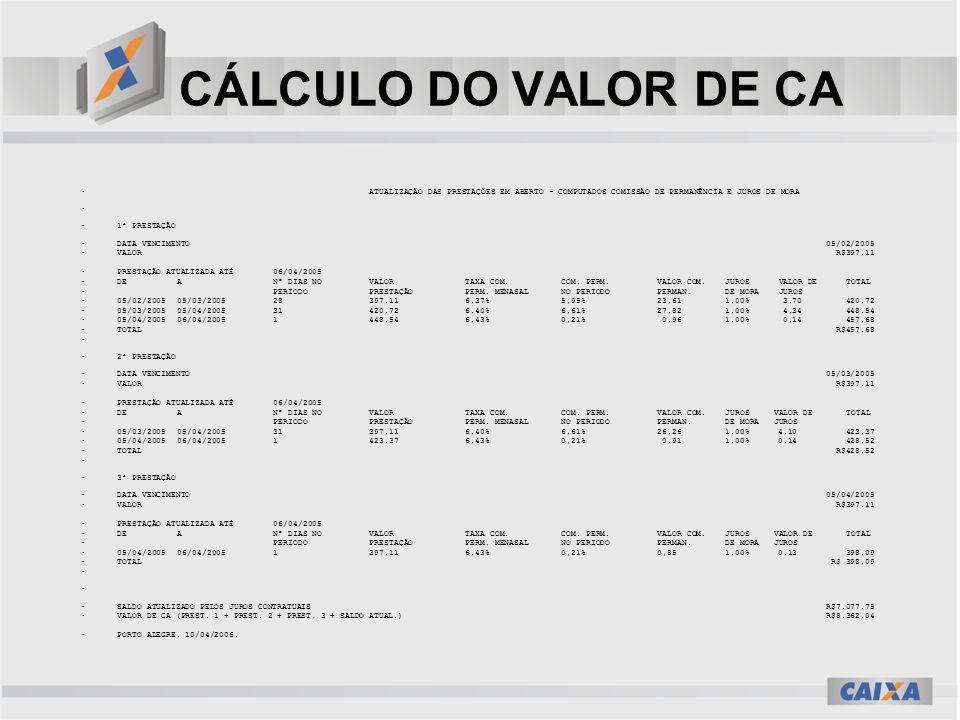 CÁLCULO DO VALOR DE CA ATUALIZAÇÃO DAS PRESTAÇÕES EM ABERTO - COMPUTADOS COMISSÃO DE PERMANÊNCIA E JUROS DE MORA 1ª PRESTAÇÃO DATA VENCIMENTO 05/02/20