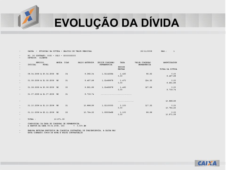 EVOLUÇÃO DA DÍVIDA CAIXA - EVOLUCAO DA DIVIDA - CALCULO DE VALOR NEGOCIAL 22/11/2006 PAG.: 1 NO. DO CONTRATO: 0000 - 0810 - 00000000000 DEVEDOR: CLIEN