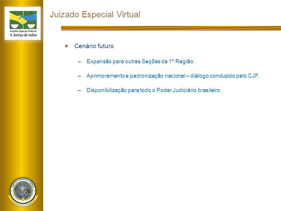 Juizado Especial Virtual  Cenário futuro –Expansão para outras Seções da 1ª Região.