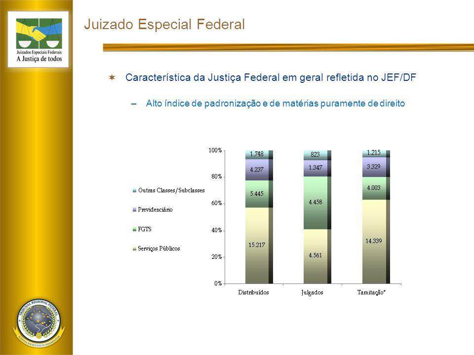 Juizado Especial Federal  Característica da Justiça Federal em geral refletida no JEF/DF –Alto índice de padronização e de matérias puramente de direito
