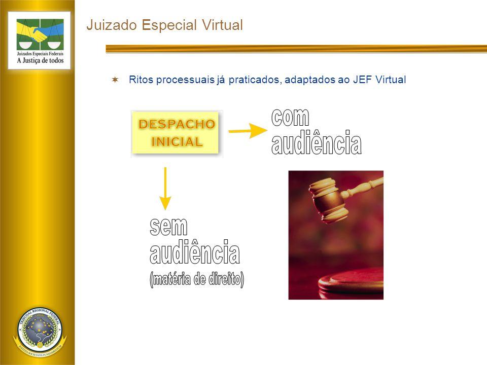 Juizado Especial Virtual  Ritos processuais já praticados, adaptados ao JEF Virtual