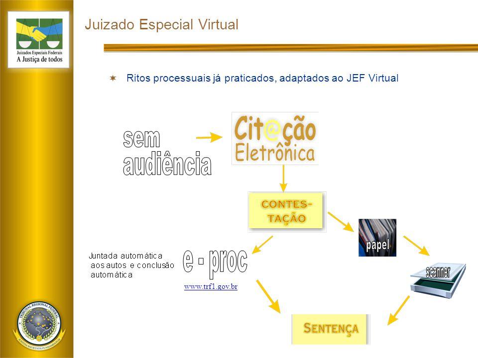 Juizado Especial Virtual  Ritos processuais já praticados, adaptados ao JEF Virtual www.trf1.gov.br