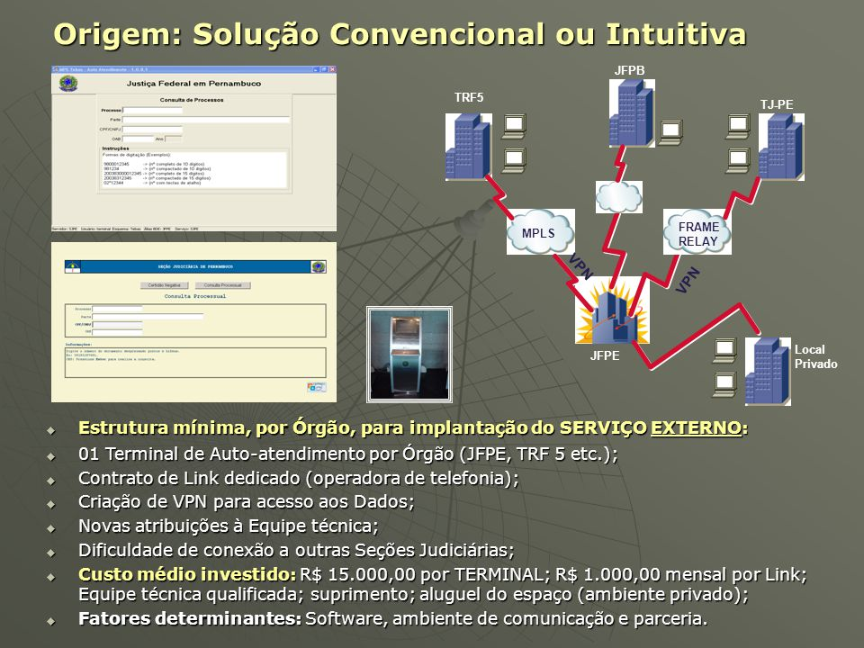 Origem: Solução Convencional ou Intuitiva  Estrutura mínima, por Órgão, para implantação do SERVIÇO EXTERNO:  01 Terminal de Auto-atendimento por Ór