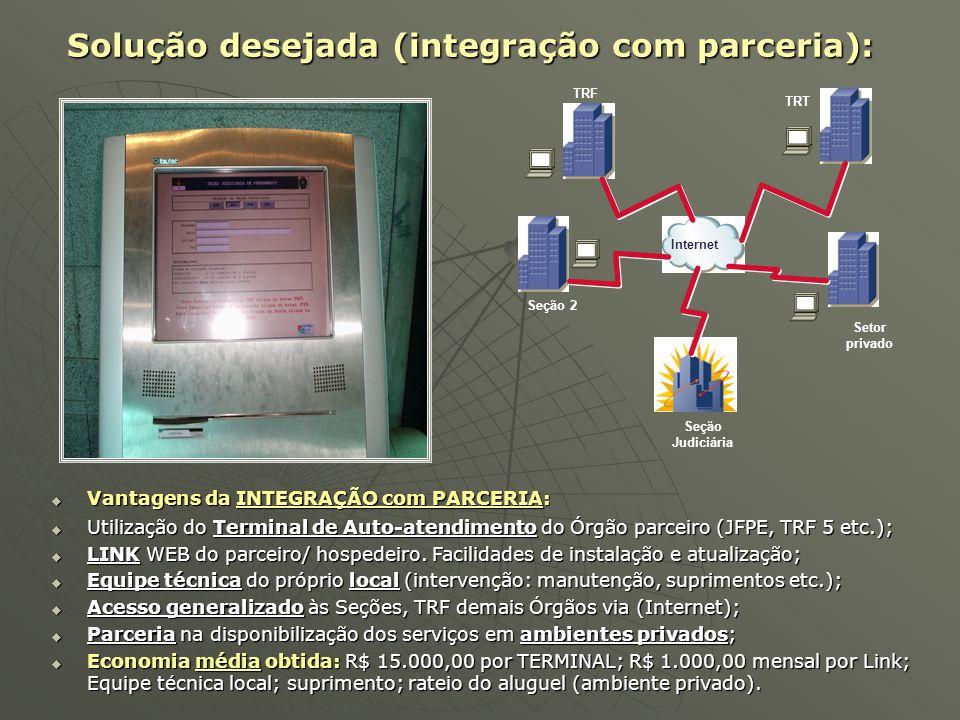 Internet Seção Judiciária  Vantagens obtidas com a INTEGRAÇÃO e PARCERIA (fase atual):  Utilização do Terminal de Auto-atendimento do Órgão parceiro (TRF 5, Seções etc.);  LINK WEB do parceiro/ hospedeiro.