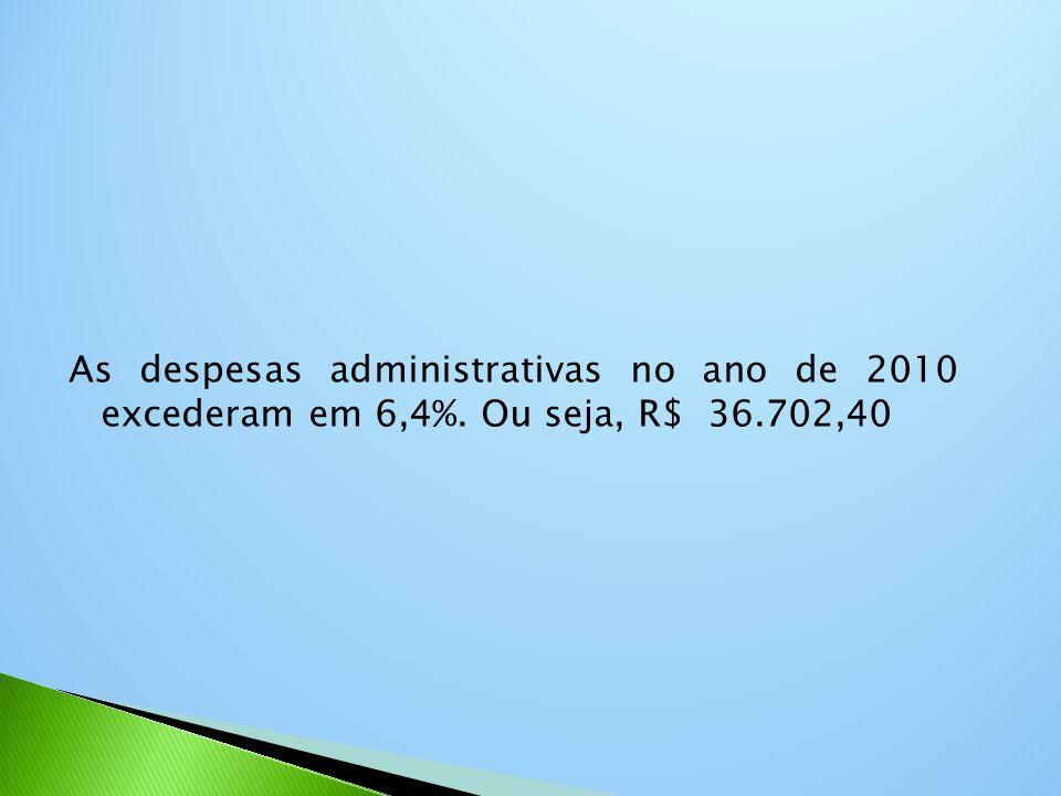 As despesas administrativas no ano de 2010 excederam em 6,4%. Ou seja, R$ 36.702,40