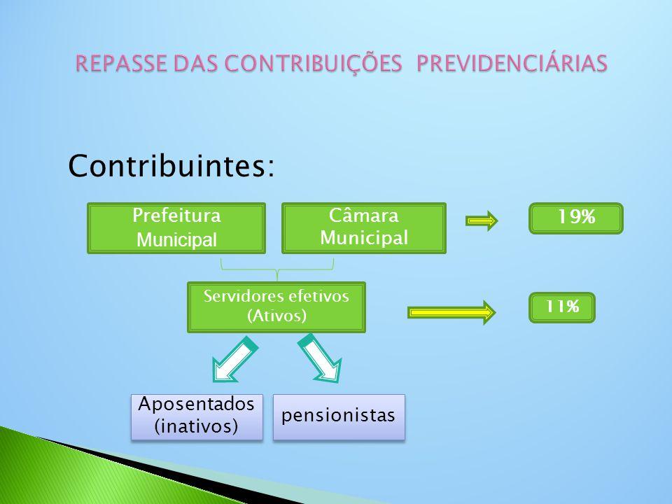 Contribuintes: Prefeitura Municipal Câmara Municipal Servidores efetivos (Ativos) Aposentados (inativos) 19% 11% pensionistas