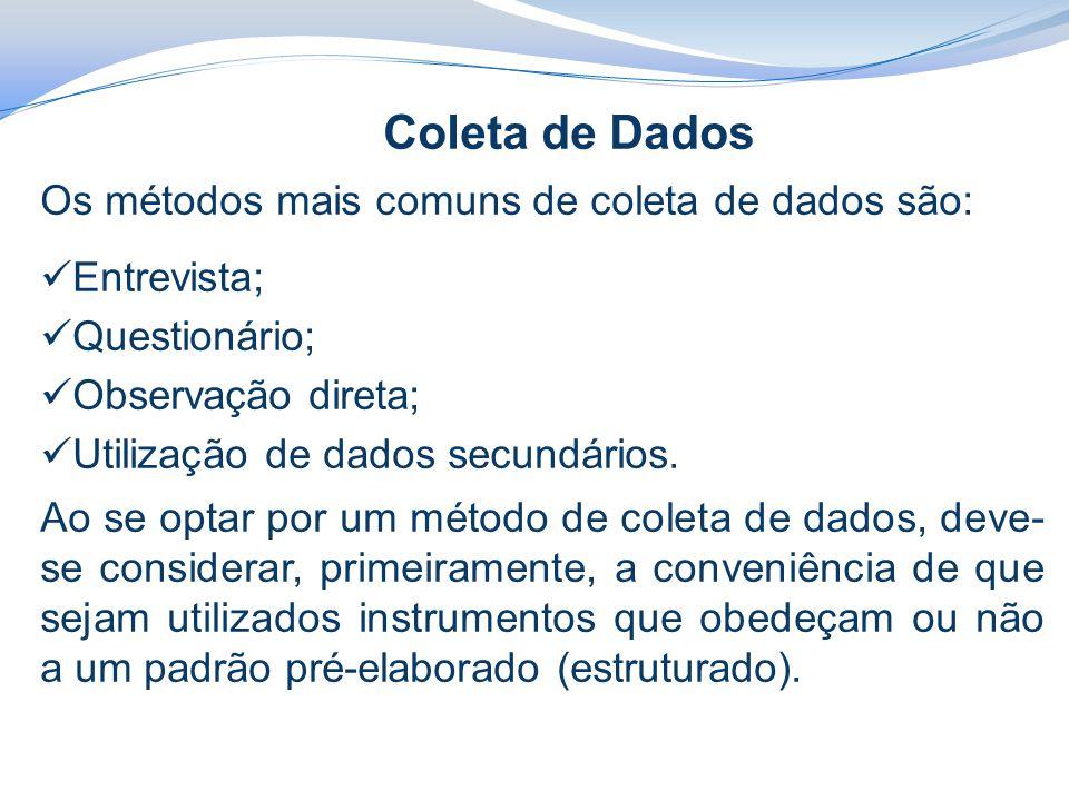 Coleta de Dados Os métodos mais comuns de coleta de dados são: Entrevista; Questionário; Observação direta; Utilização de dados secundários.