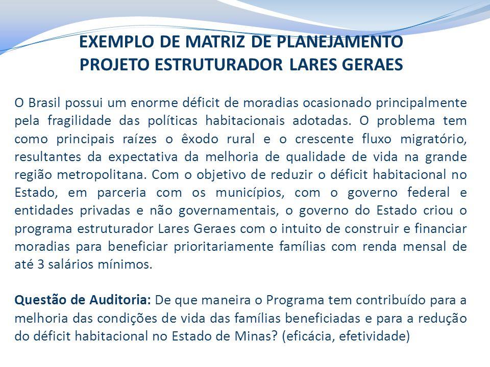 EXEMPLO DE MATRIZ DE PLANEJAMENTO PROJETO ESTRUTURADOR LARES GERAES O Brasil possui um enorme déficit de moradias ocasionado principalmente pela fragilidade das políticas habitacionais adotadas.