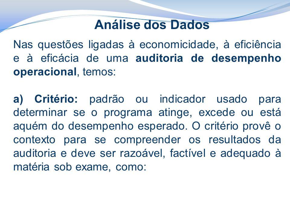 Análise dos Dados Nas questões ligadas à economicidade, à eficiência e à eficácia de uma auditoria de desempenho operacional, temos: a) Critério: padr