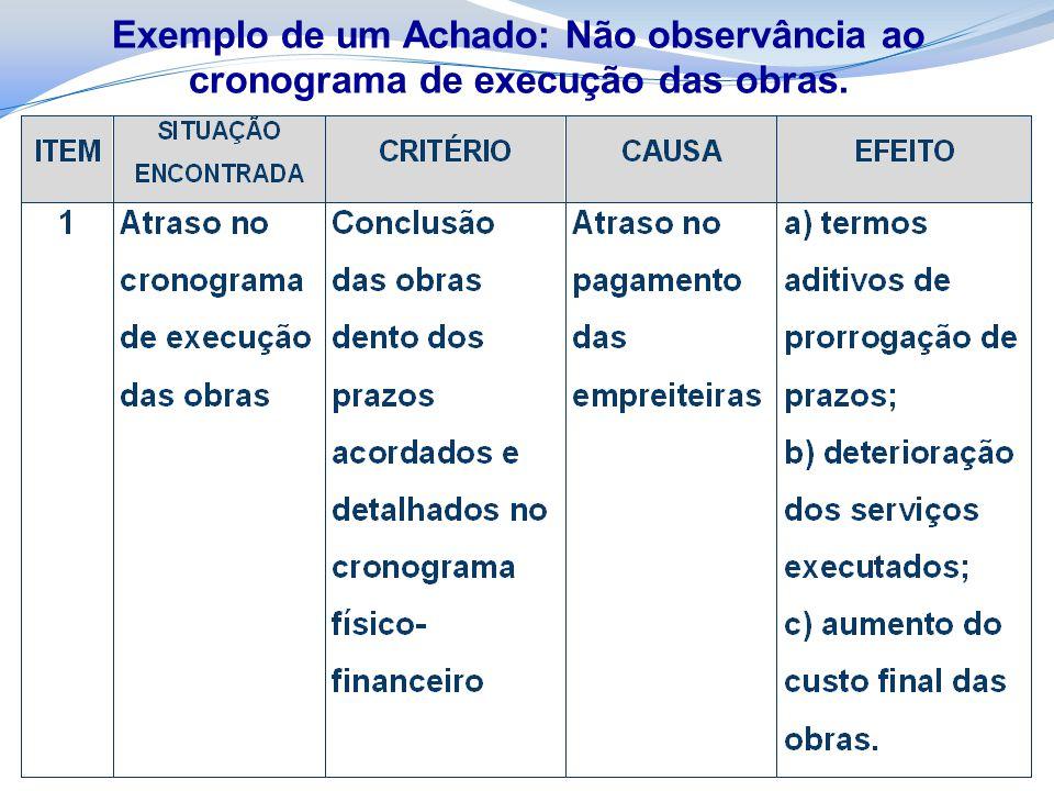 Exemplo de um Achado: Não observância ao cronograma de execução das obras.