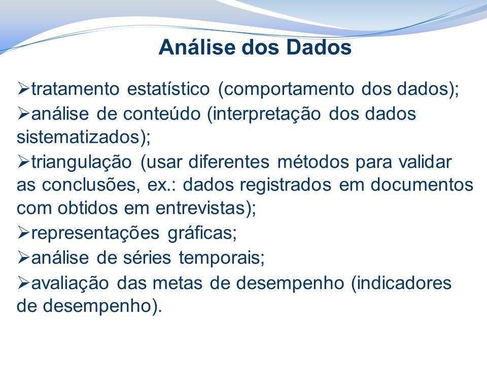 Análise dos Dados  tratamento estatístico (comportamento dos dados);  análise de conteúdo (interpretação dos dados sistematizados);  triangulação (